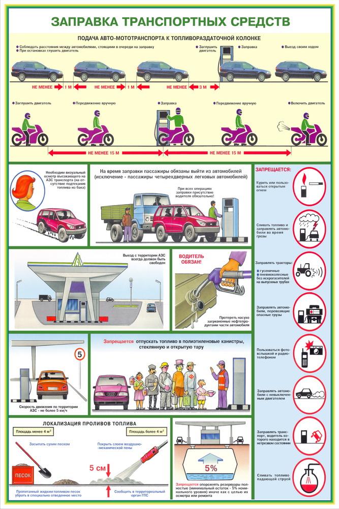 Инструкция по технике безопасности и пожарной безопасности азс