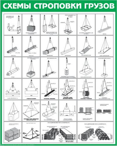 Схема строповки st08