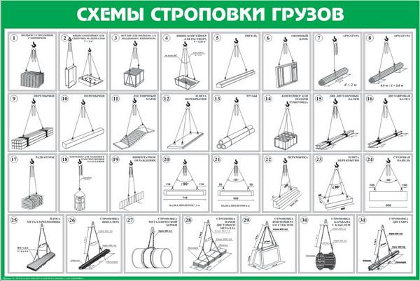 Схема строповки st10