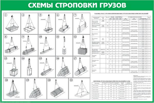 Схема строповки st14