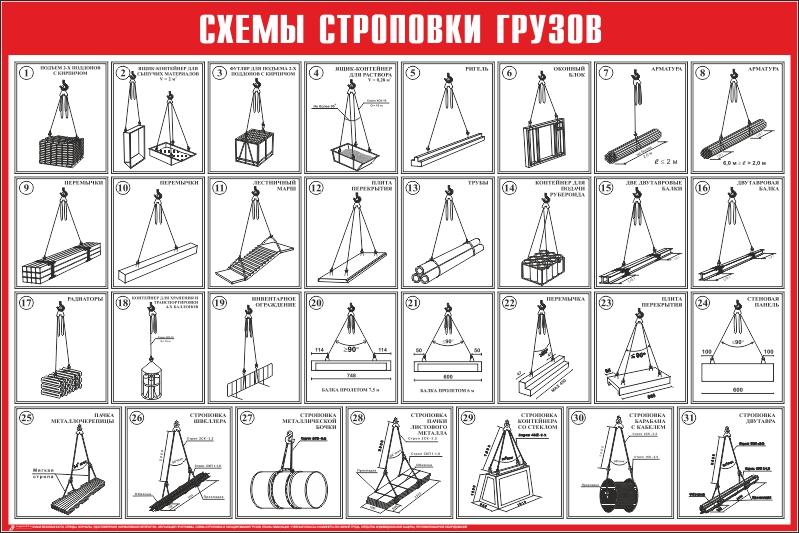 Схема строповки ст10